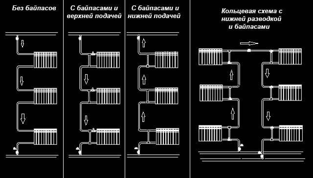 Стояки отопления в многоэтажке