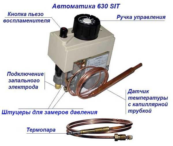Будова газового блока управління 630SIT