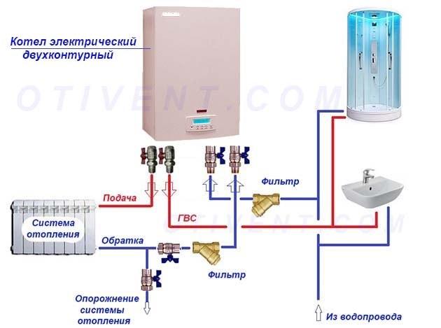 Обв'язка двоконтурного електричного обігрівача