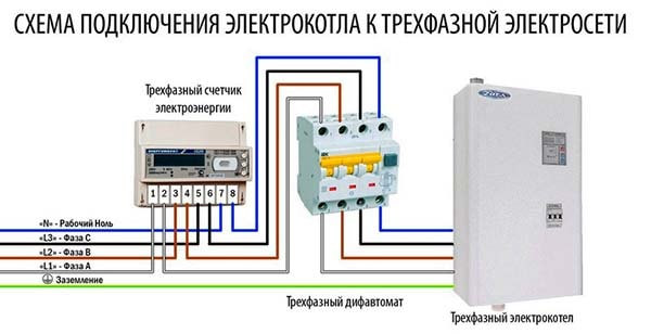 Живлення агрегату напругою 380 В
