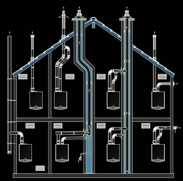 Схеми варіантів димовидалення від газових турбокотлів