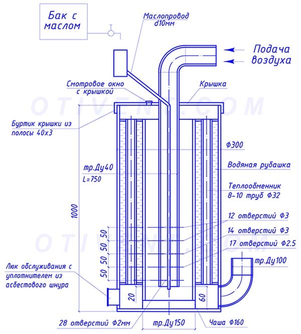 Двухходовой теплогенератор в разрезе