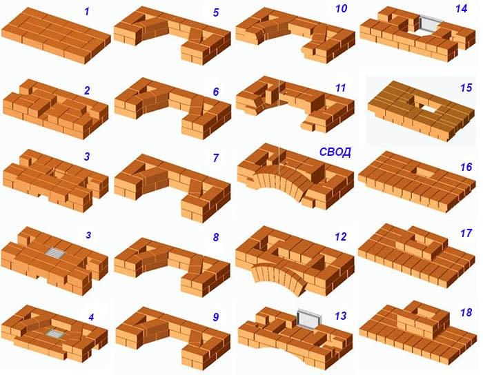 Схема-порядовка мини-очага