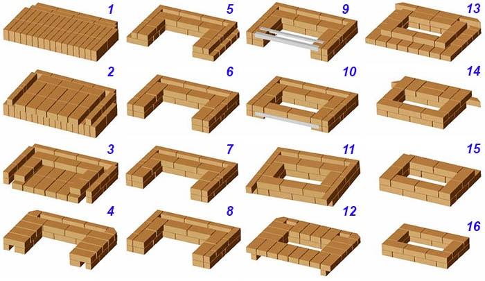 Кладочная схема очага ряды 1-16