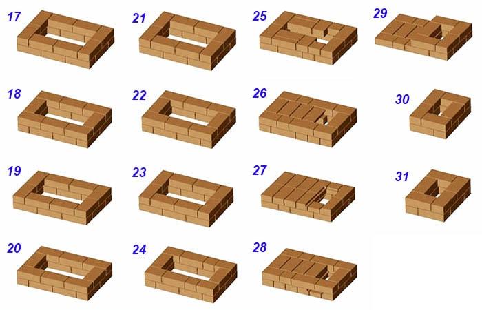 Кладочная схема очага ряды 17-31
