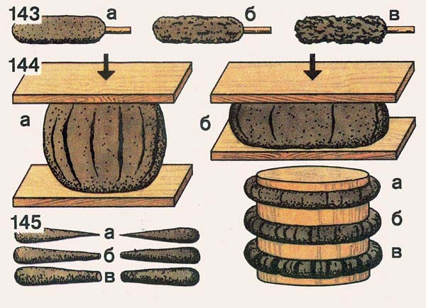 Как проверить жирность глины