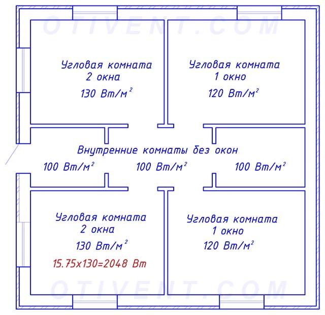 Обчислення питомого теплового навантаження у приміщеннях