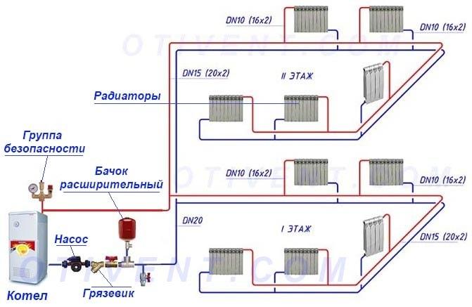 Радиаторное отопления двухэтажного здания