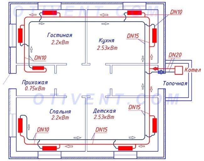 Розкладка двухтрубной опалювальної мережі на плані будинку