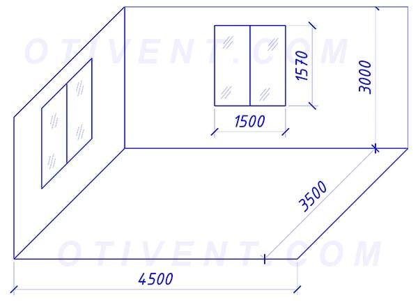 Як правильно виміряти приміщення