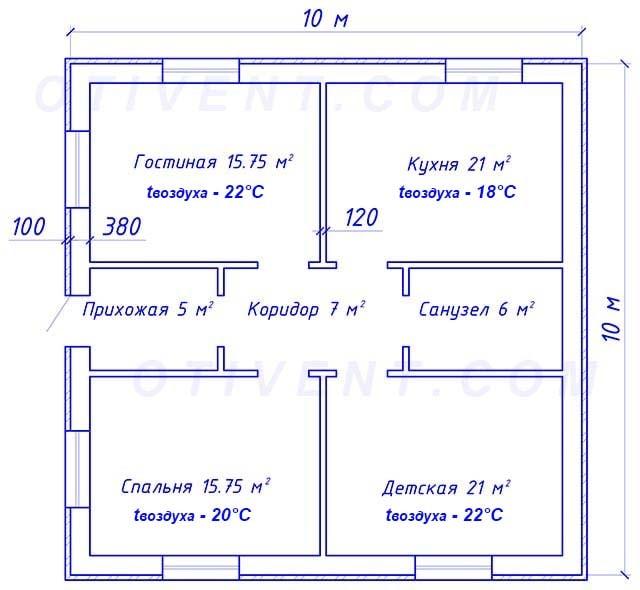 Температура в комнатах жилого дома