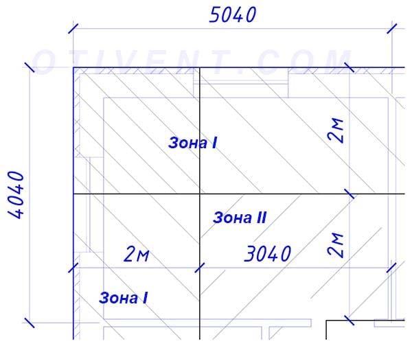 Схема розмітки підлоги вітальні