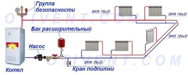 Кільцеве двотрубне під'єднання батарей