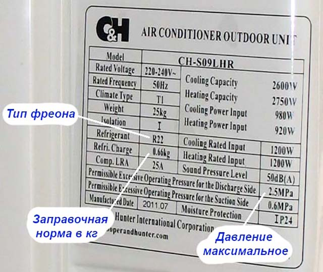 Табличка з даними на зовнішньому блоці спліт-системи