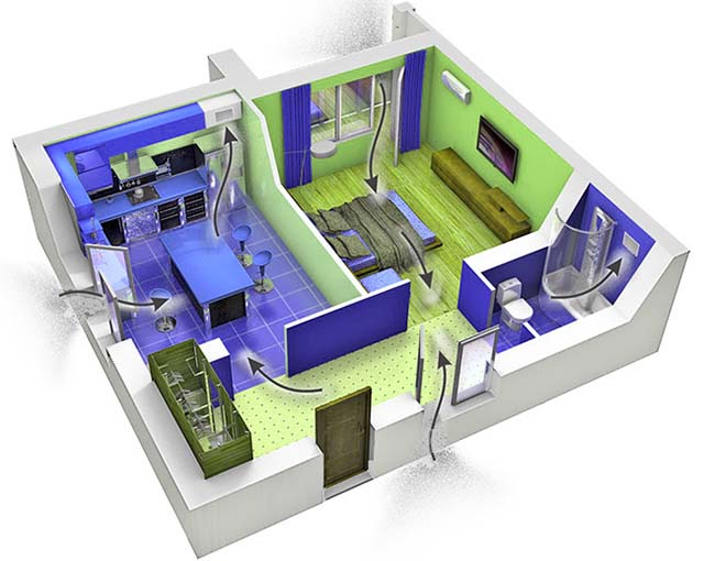 Припливна вентиляція приватного будинку