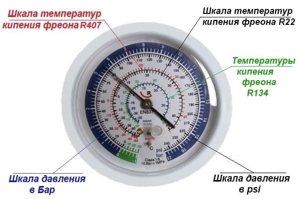 Температури кипіння хладону на манометрі
