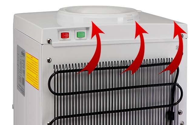 Тепловиділення від агрегатів побутового холодильника