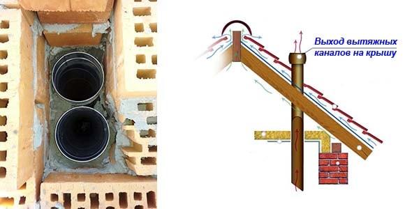 Монтаж металлических воздуховодов на крыше