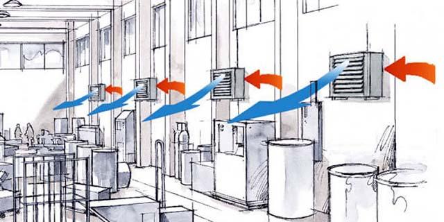 Кондиционирование промышленного здания