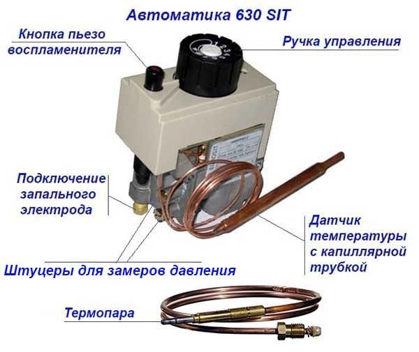 Расположение диагностических штуцеров на клапане 630-SIT