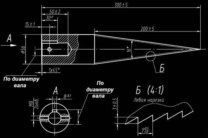 Конструкция конусного элемента колющего станка