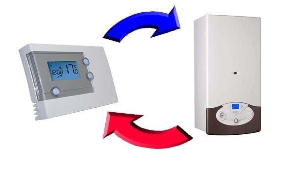 Внешнее управление газовым теплогенератором