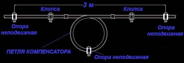Компенсаційна петля для систем з ППР