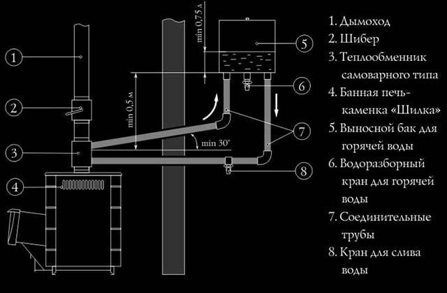 Схема подключения дымоходного теплообменника