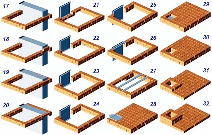 Схема кладки отопителя ряды 17—32