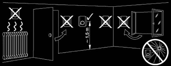 Где расположить комнатный терморегулятор