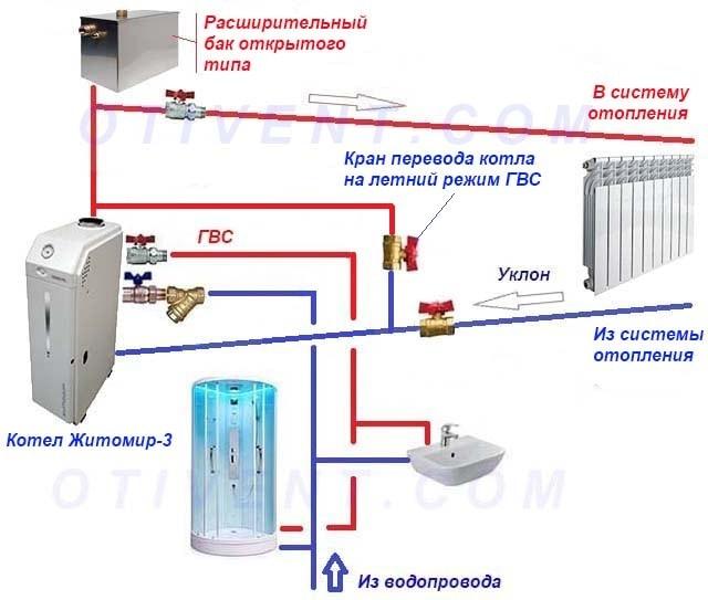 Обв'язка двоконтурного газового опалювача і самопливної системи