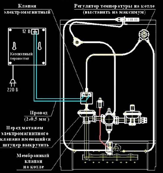 Схема підключення до автоматики типу «Каре»
