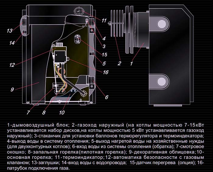 Схема розташування елементів котла
