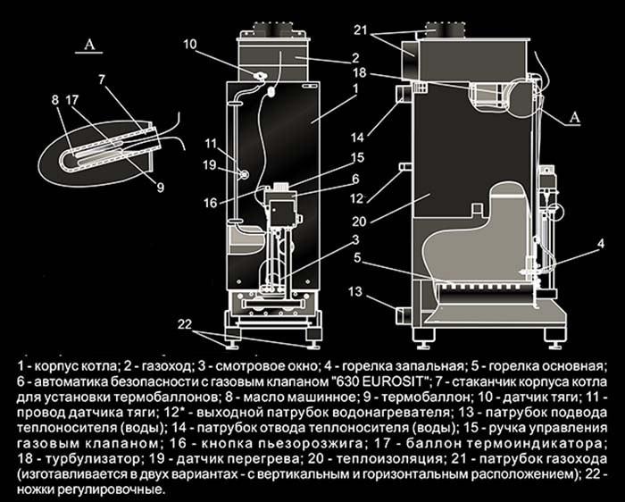 Схема теплогенератора «Житомир-3»