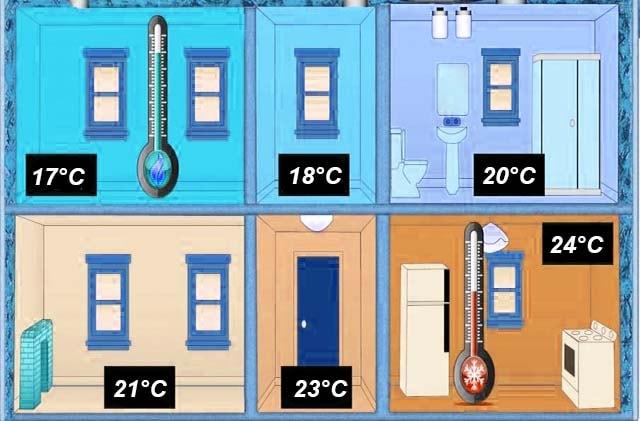 Температура воздуха в комнатах частного дома