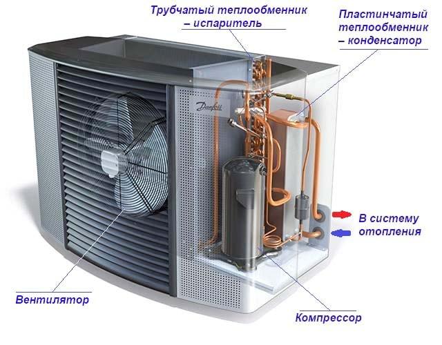 Отопитель типа воздух-вода