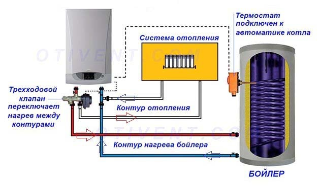 Обвязка косвенного нагревателя с настенным теплогенератором