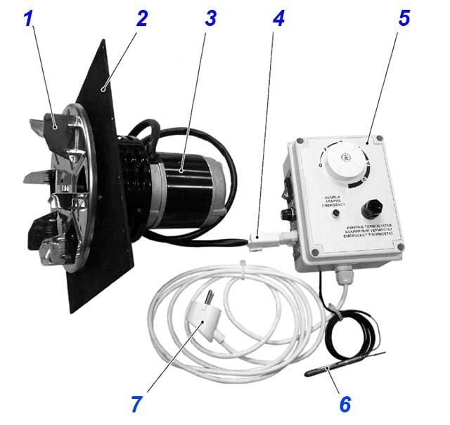 Котловий вентилятор DM-01 фірми Kalvis