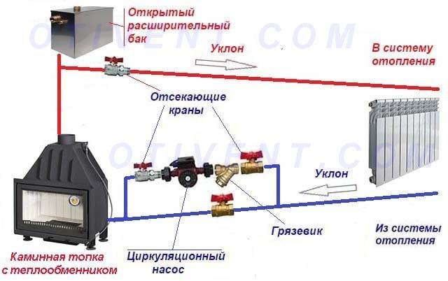 Схема обвязки водяного теплообменника печки с гравитационной системой