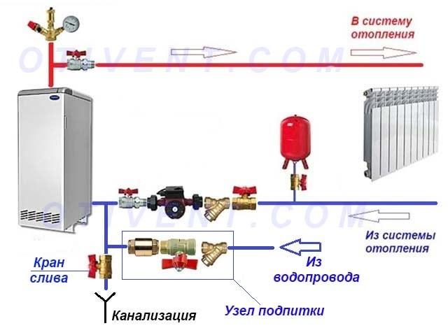 Схема подключения модуля подпитки
