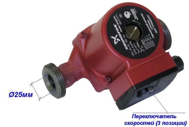 Проходной диаметр насосного агрегата