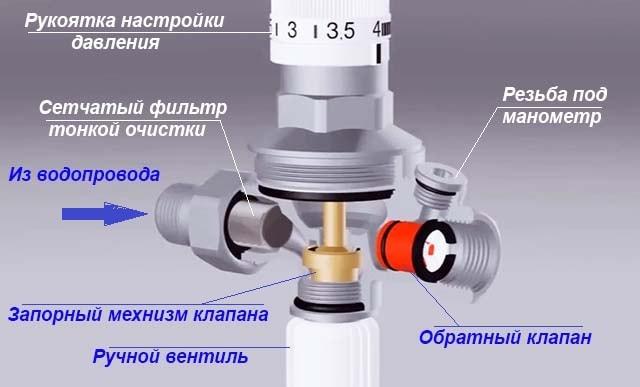 Устройство редукционного подпиточного клапана