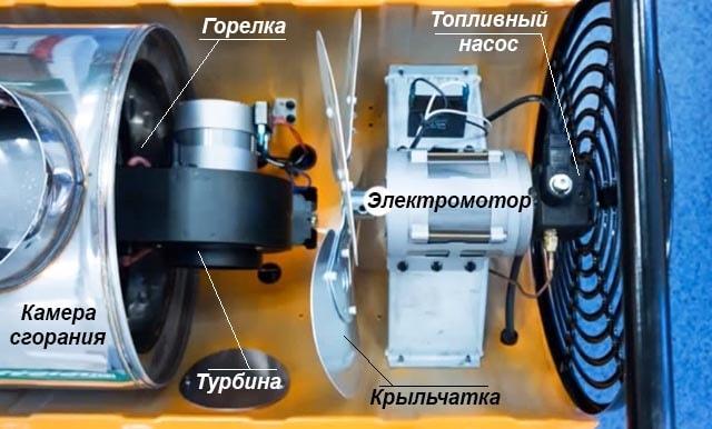 Механическая подача жидкого топлива в пушке