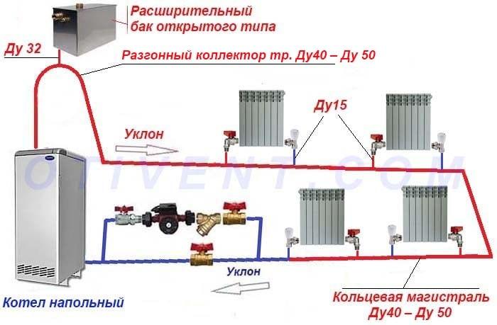Гравитационная схема водяного обогрева