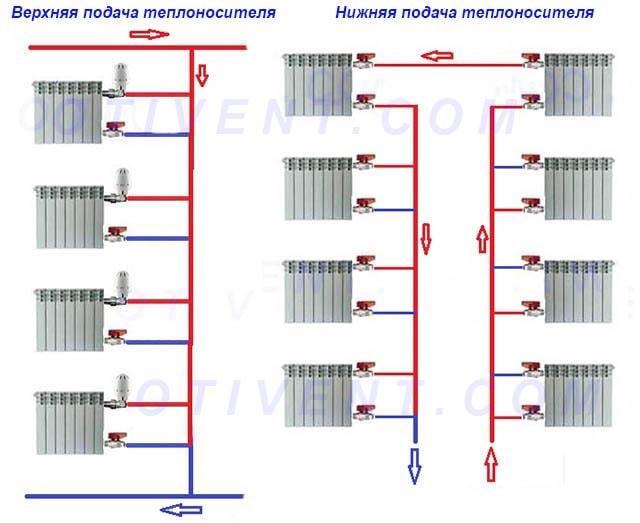 Вертикальная система теплоснабжения многоквартирного здания