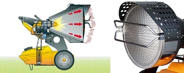 Как работает инфракрасный нагреватель на дизтопливе