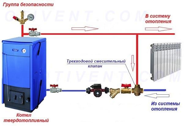 Типовая схема подсоединения дровяного теплогенератора к отоплению
