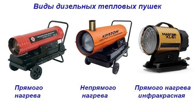 Разновидности соляровых обогревателей