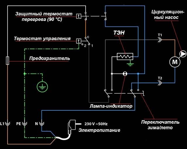 Як підключити ТЕН бойлера до електромережі
