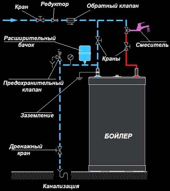 Схема подсоединения нагревательного бака с ГВС